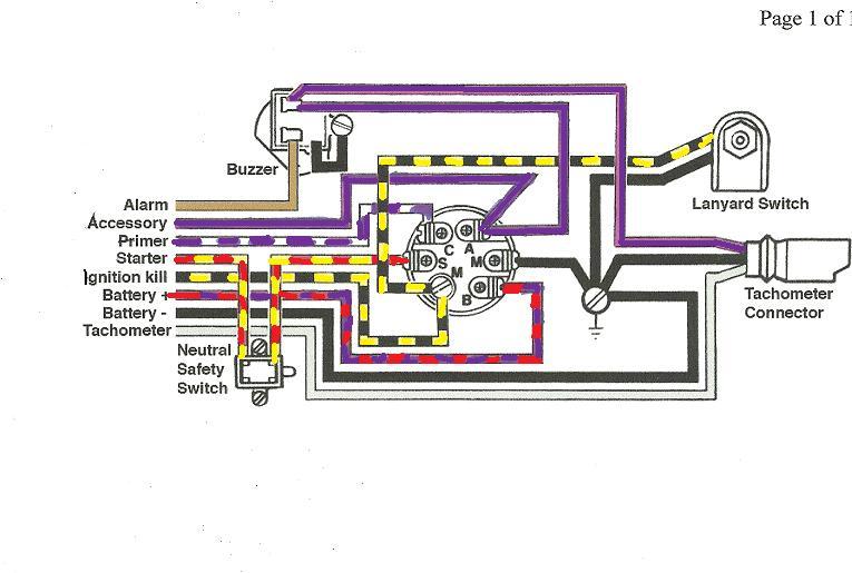 ym_7521] johnson outboard ignition wiring diagram  sarc tron vulg elec mohammedshrine librar wiring 101