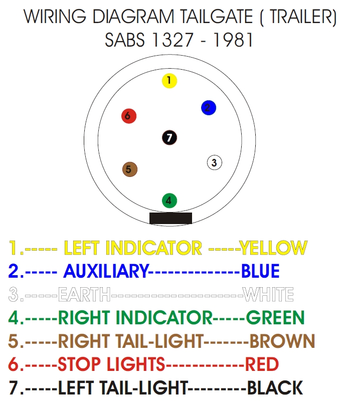 Wiring Diagram Trailer Plug South Africa