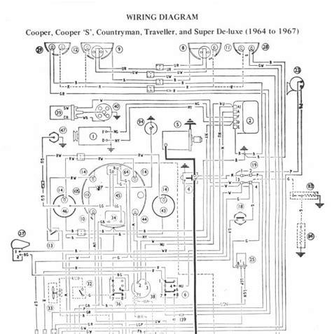 Terrific Cooper Wiring Diagrams Mini Diagram Jensen Epub Pdf Wiring Cloud Licukaidewilluminateatxorg