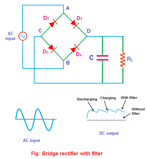 Bridge Rectifier Wiring Diagram from static-resources.imageservice.cloud