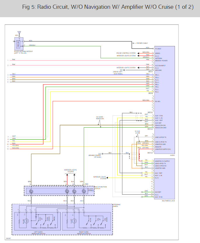 Super Stereo Wiring Diagram For A Kia Optima Wiring Cloud Hisonepsysticxongrecoveryedborg