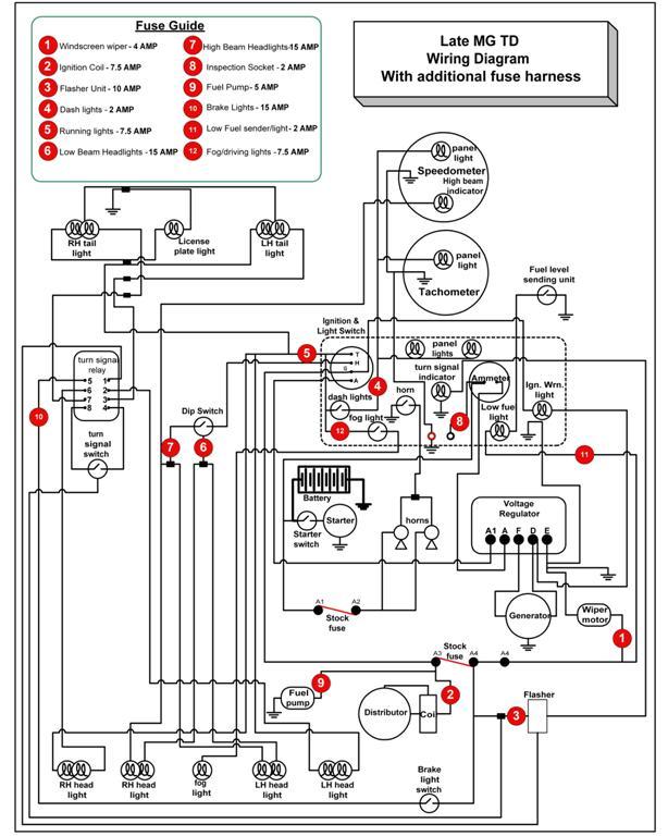 Stupendous 1974 Mg Midget Wiring Diagram Wiring Diagram Database Wiring Cloud Loplapiotaidewilluminateatxorg