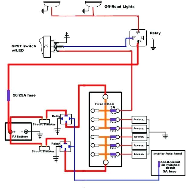 car fuse box diagram automotive fuse box wiring wiring diagram data  automotive fuse box wiring wiring