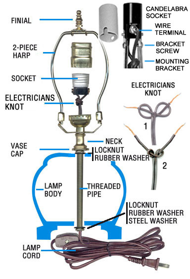 Admirable Wiring Guide For Lamps And Similar Lighting Projects Wiring Cloud Timewinrebemohammedshrineorg