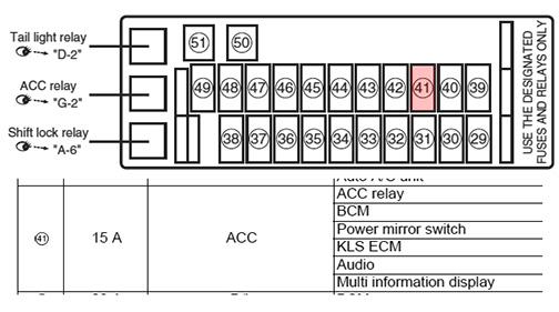 2004 Suzuki Vitara Fuse Box - Subaru Window Wiring Diagram for Wiring  Diagram SchematicsWiring Diagram Schematics