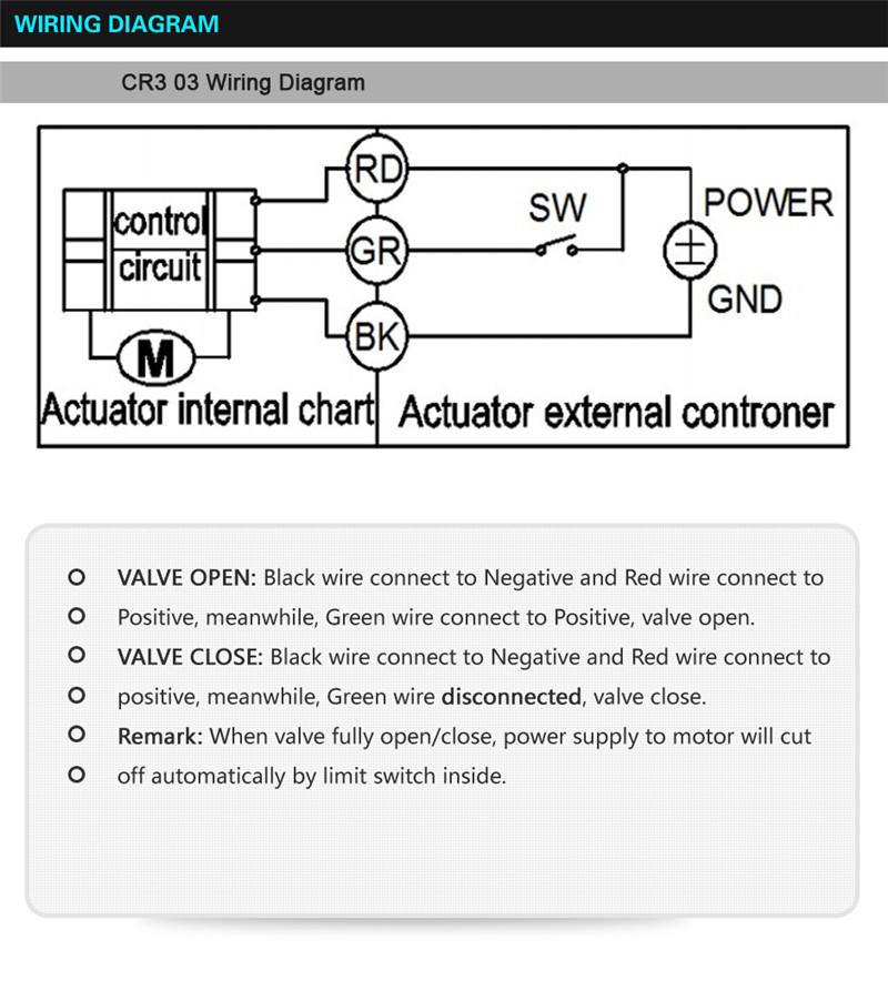 Dk 0490 Actuator Valve Wiring Diagram Electric Actuator