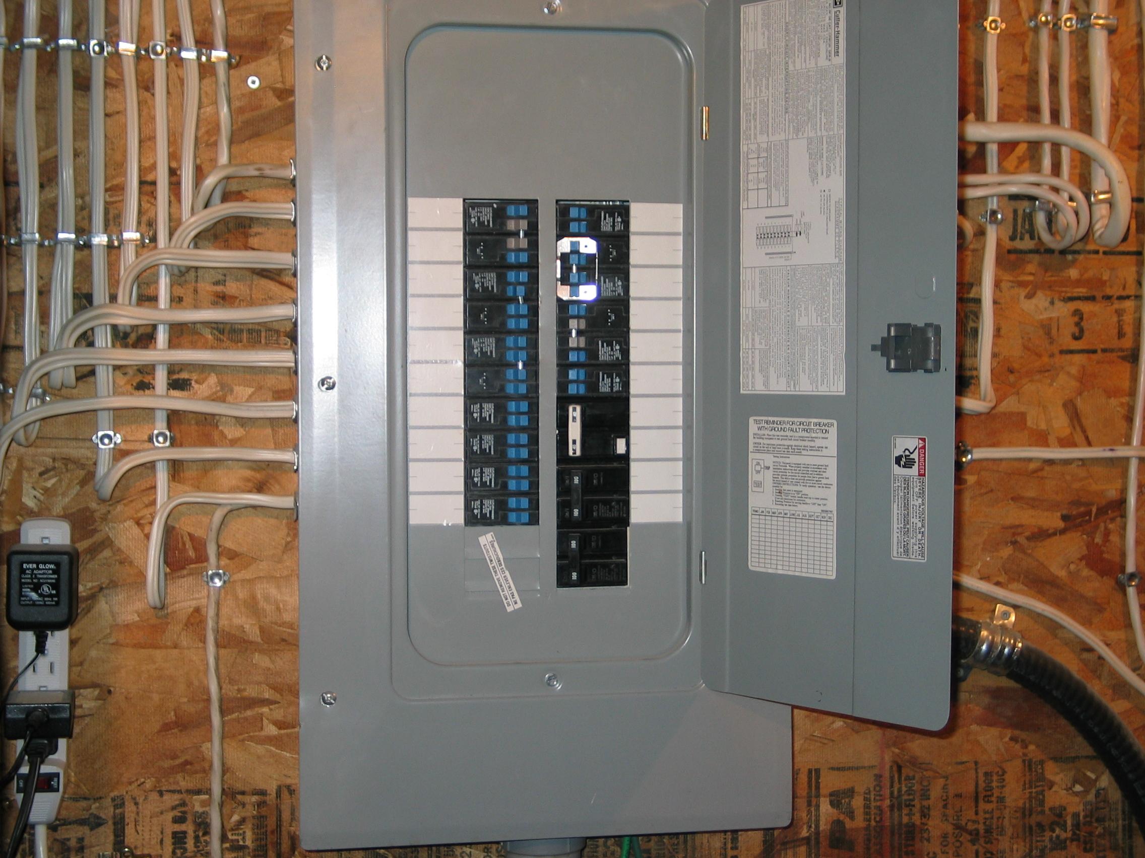Astounding Electrical Sub Panel Box Wiring Diagram Basic Electronics Wiring Wiring Cloud Histehirlexornumapkesianilluminateatxorg