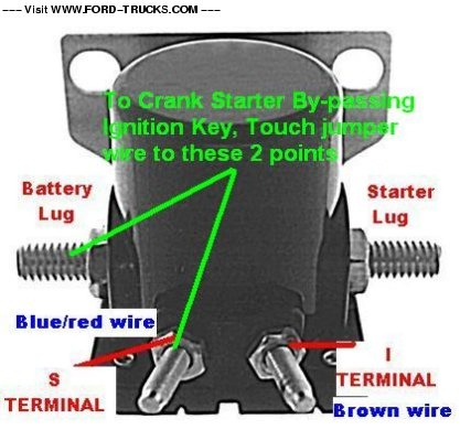 Ae 9579 Ford Starter Solenoid Terminals Wiring Diagram