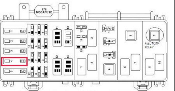 Superb 1999 Mountaineer Fuse Diagram Basic Electronics Wiring Diagram Wiring Cloud Rometaidewilluminateatxorg