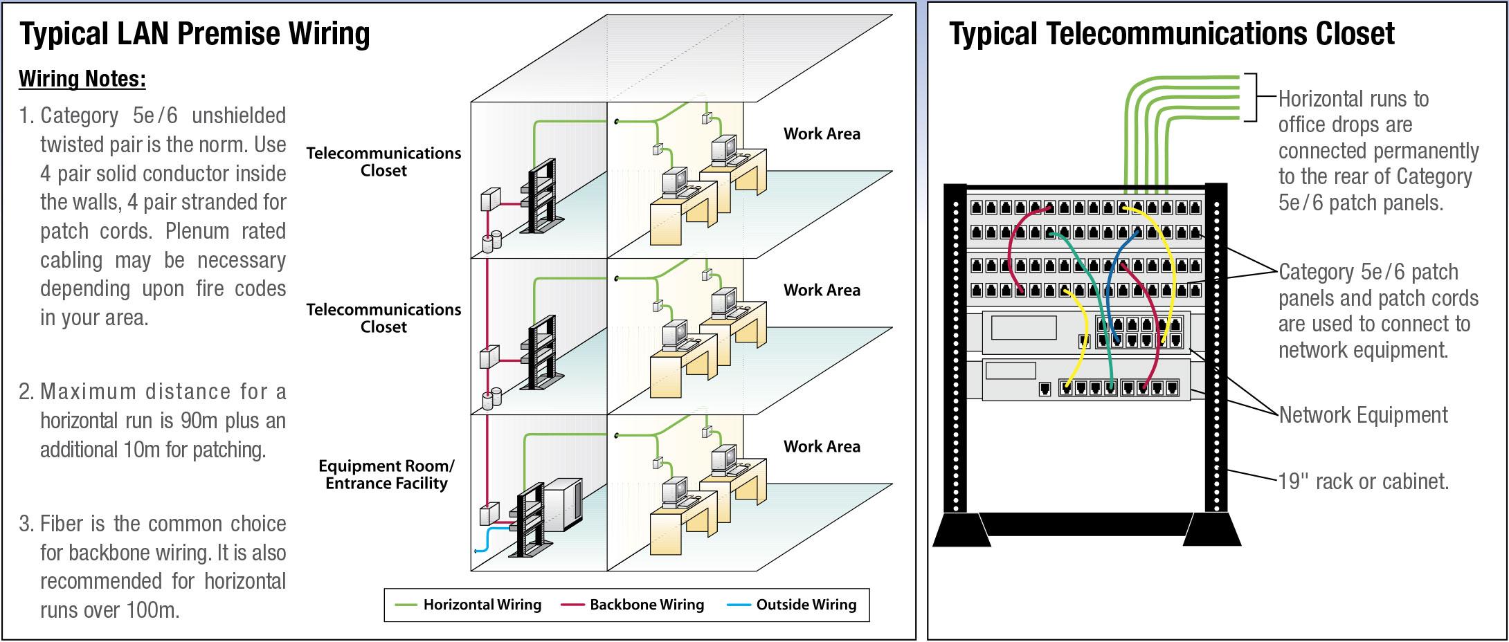 Terrific Rj45 Cable Ethernet Cable Assemblies L Com Com Wiring Cloud Xortanetembamohammedshrineorg