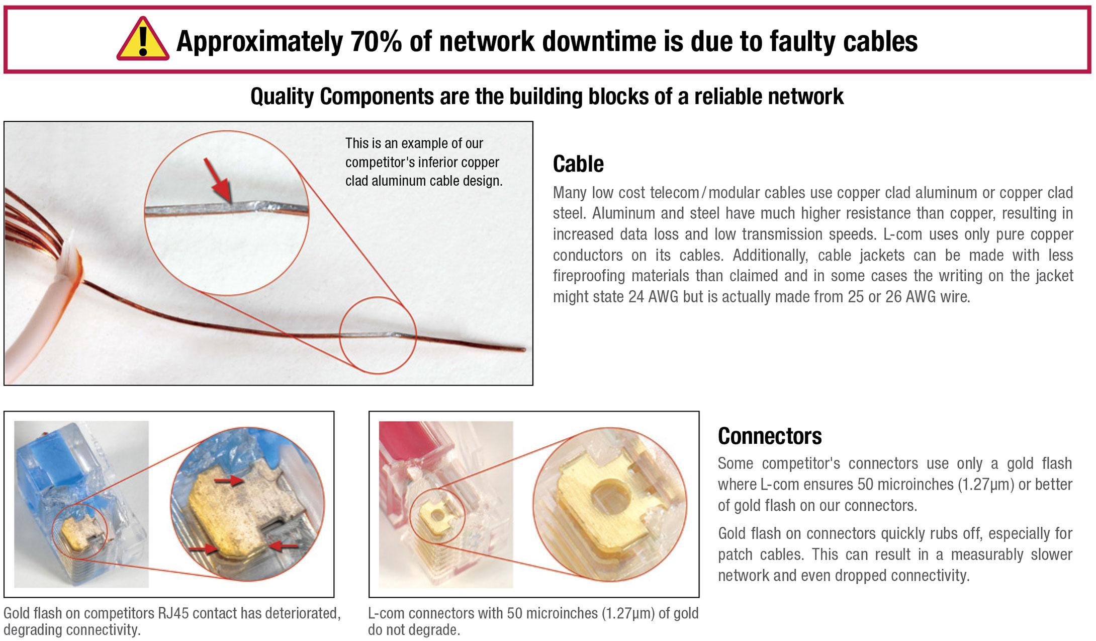 Pleasing Rj45 Cable Ethernet Cable Assemblies L Com Com Wiring Cloud Xortanetembamohammedshrineorg