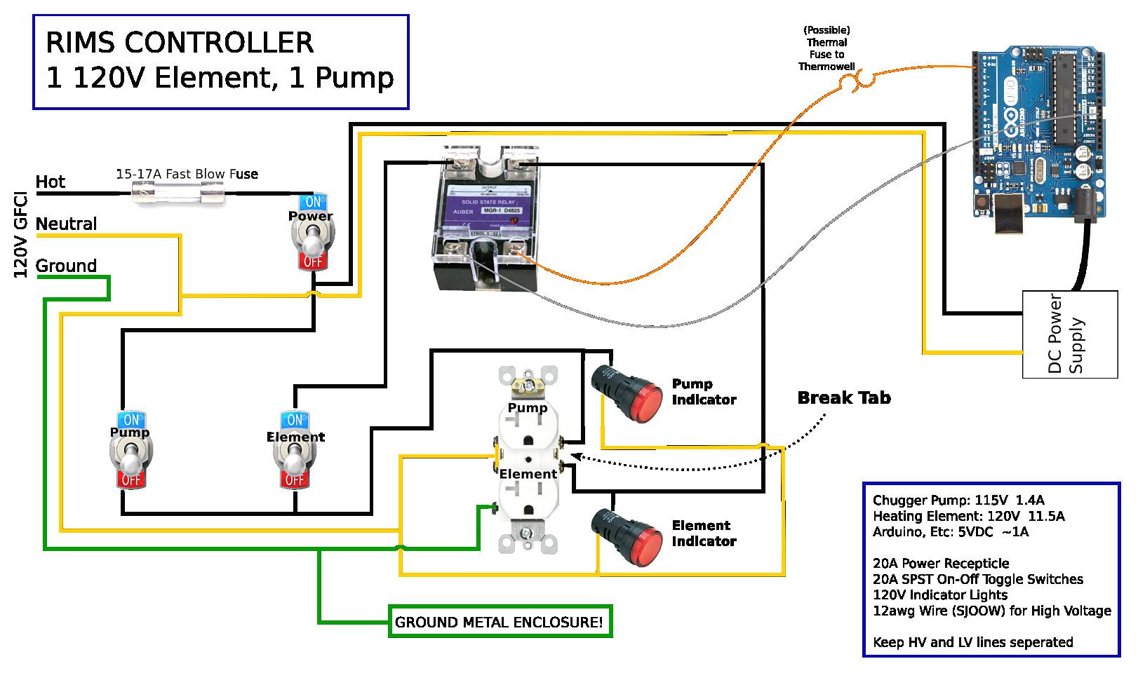 [DIAGRAM_0HG]  FB_7953] Rocker Switch Wiring Diagram On 3 Pin Dc Switch Wiring Diagram  Schematic Wiring | Furnace Limit Switch Wiring |  | Sapre Cajos Mohammedshrine Librar Wiring 101